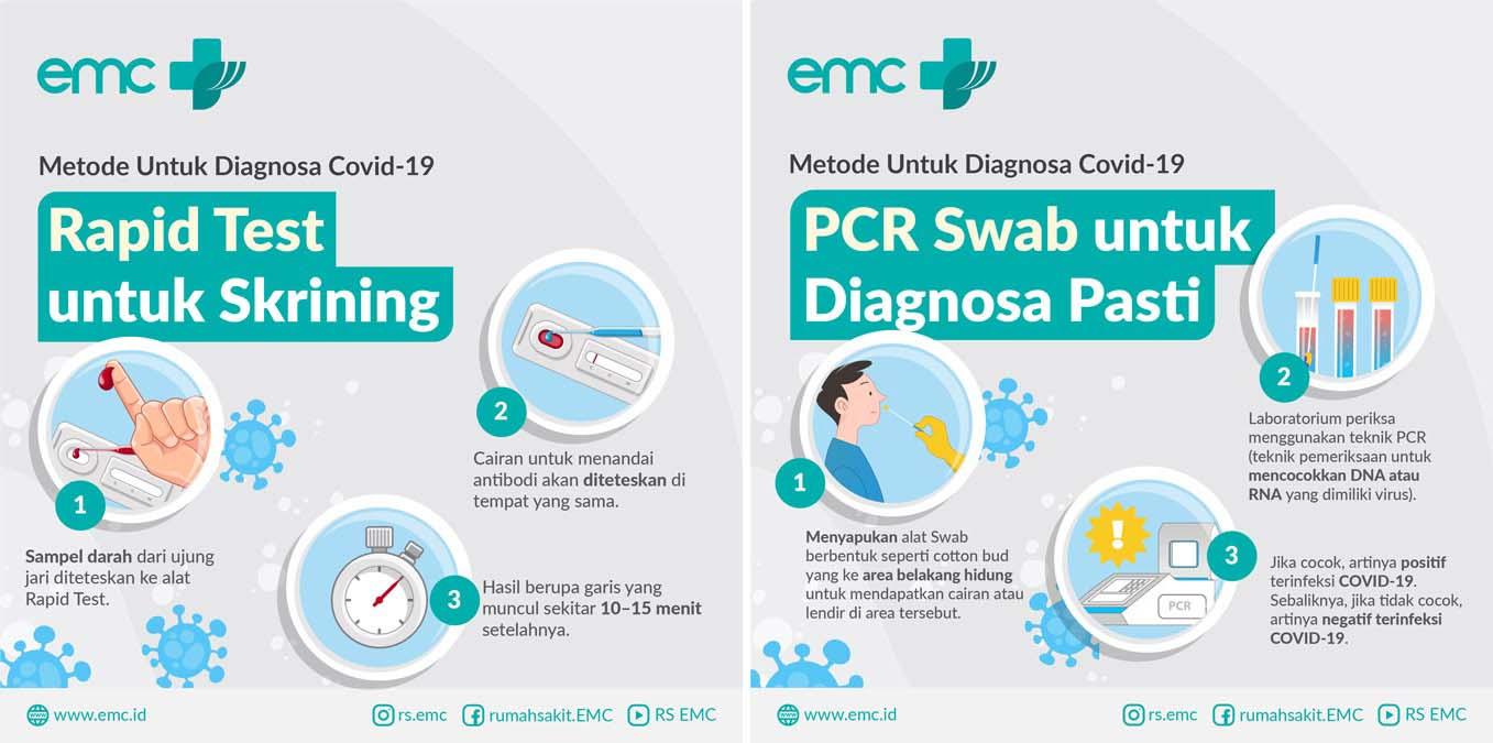 Pcr Swab Rapid Test Apa Bedanya Bagaimana Prosedurnya Rumah Sakit Emc